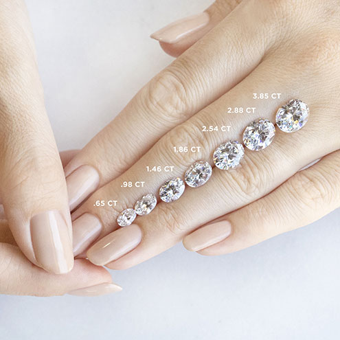 Basic Jewellery Facts – Let's talk about carat